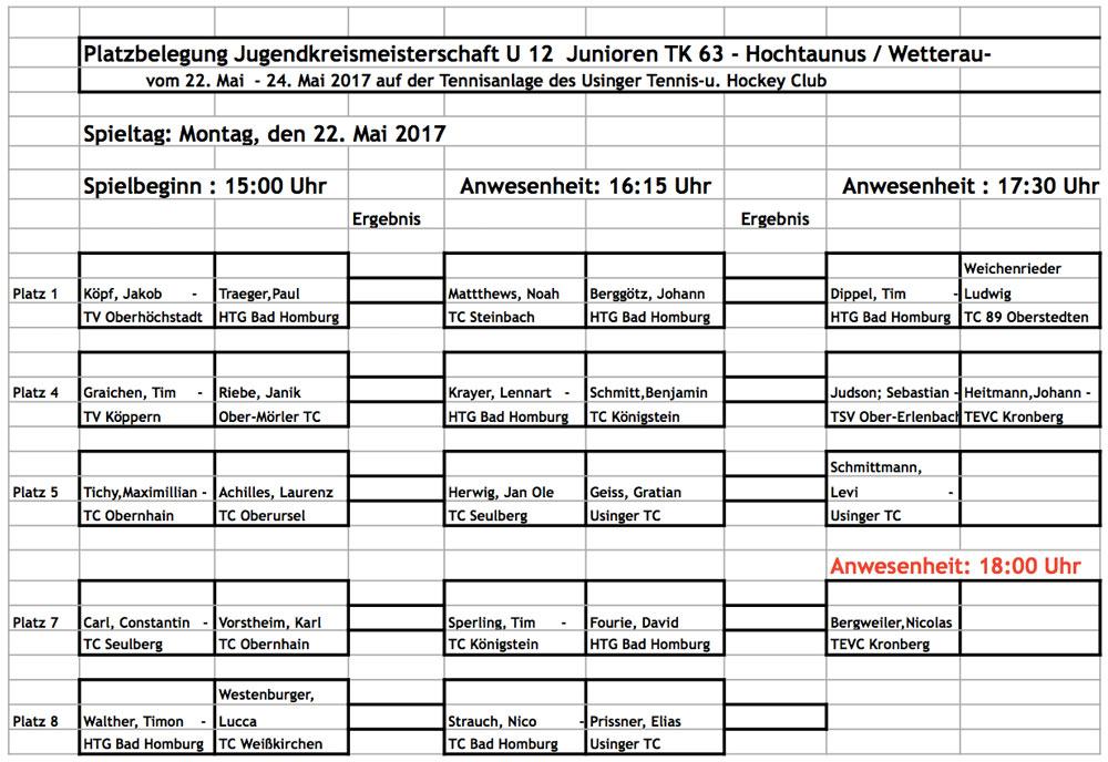 Teilnehmerliste-KJM-2017