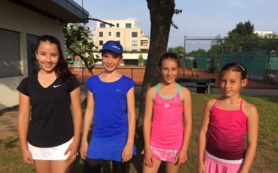 Souveräner Aufstieg unserer U14 Mädchen in die Bezirksoberliga!